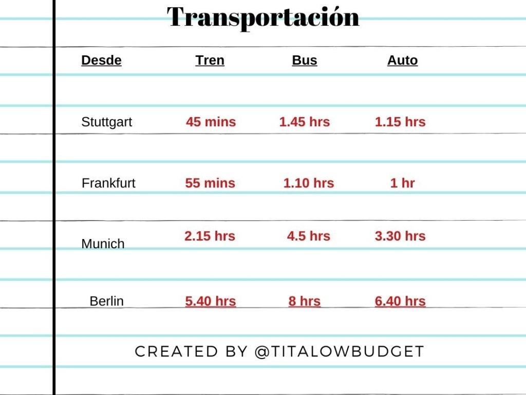 transportation to Heidelberg Germany
